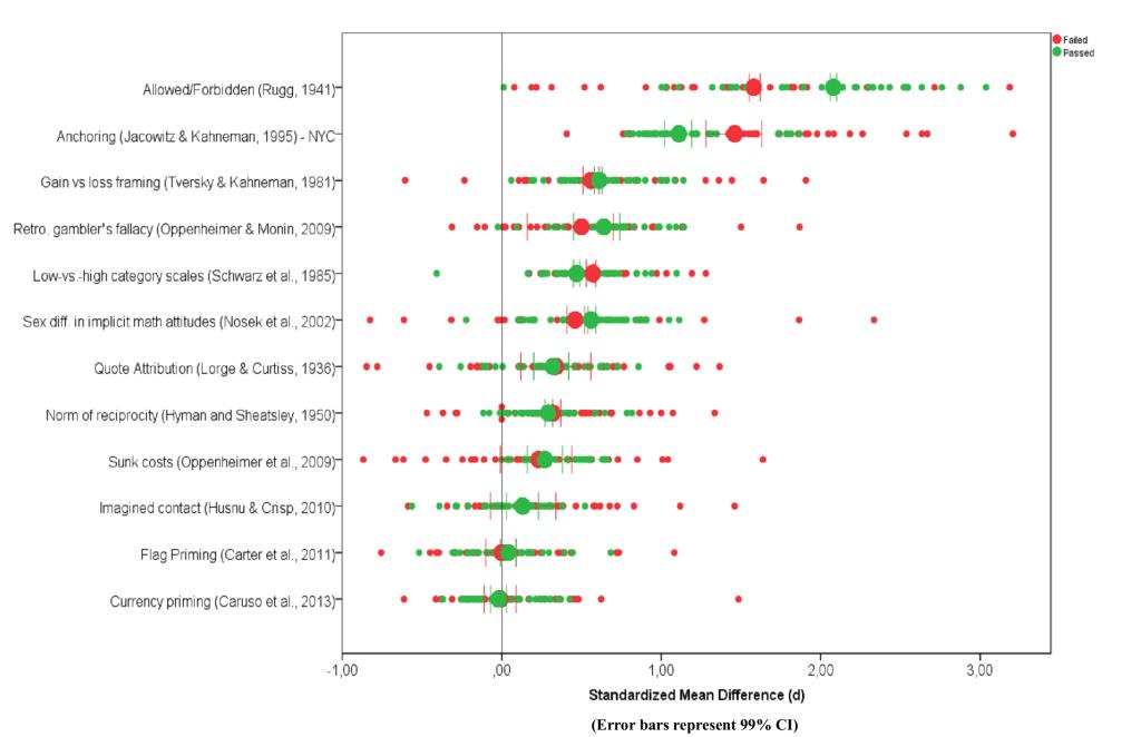klein_poster_results